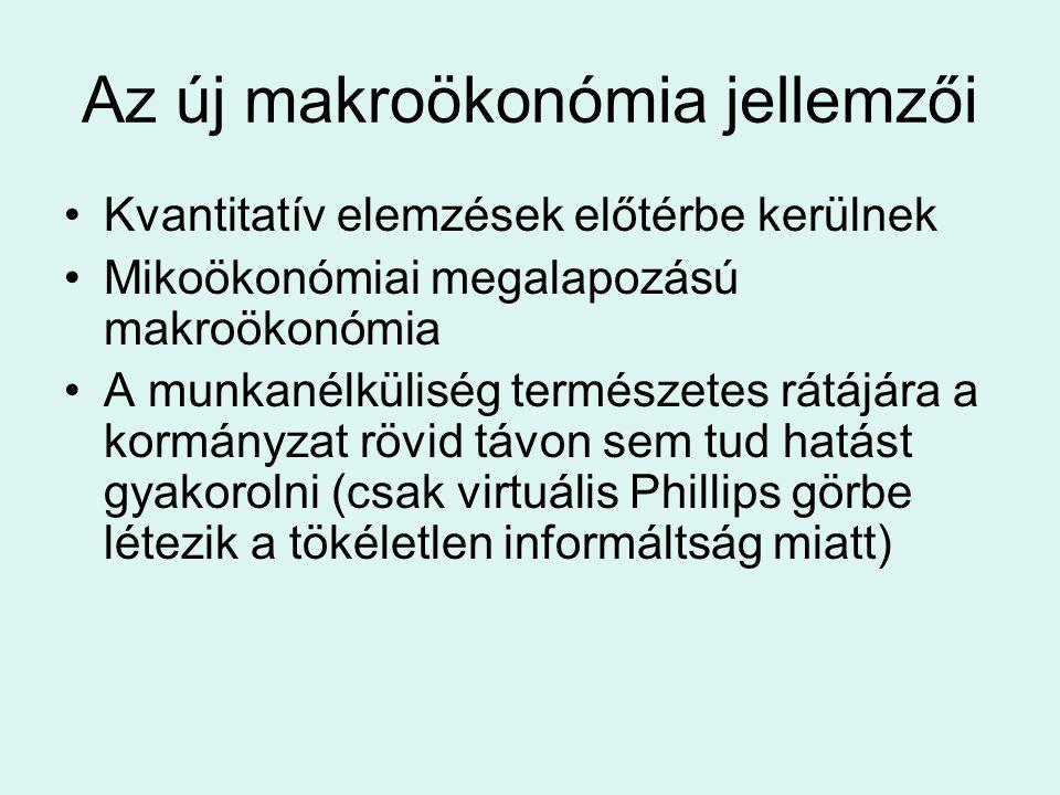 Az új makroökonómia jellemzői Kvantitatív elemzések előtérbe kerülnek Mikoökonómiai megalapozású makroökonómia A munkanélküliség természetes rátájára