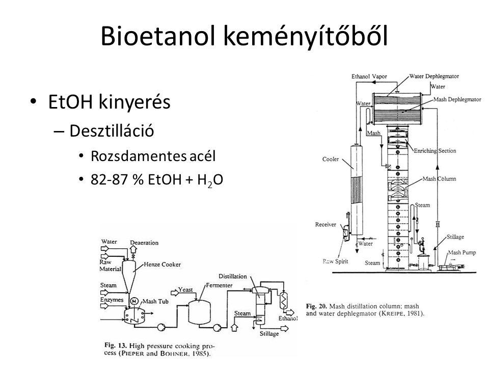 Bioetanol keményítőből EtOH kinyerés – Desztilláció Rozsdamentes acél 82-87 % EtOH + H 2 O