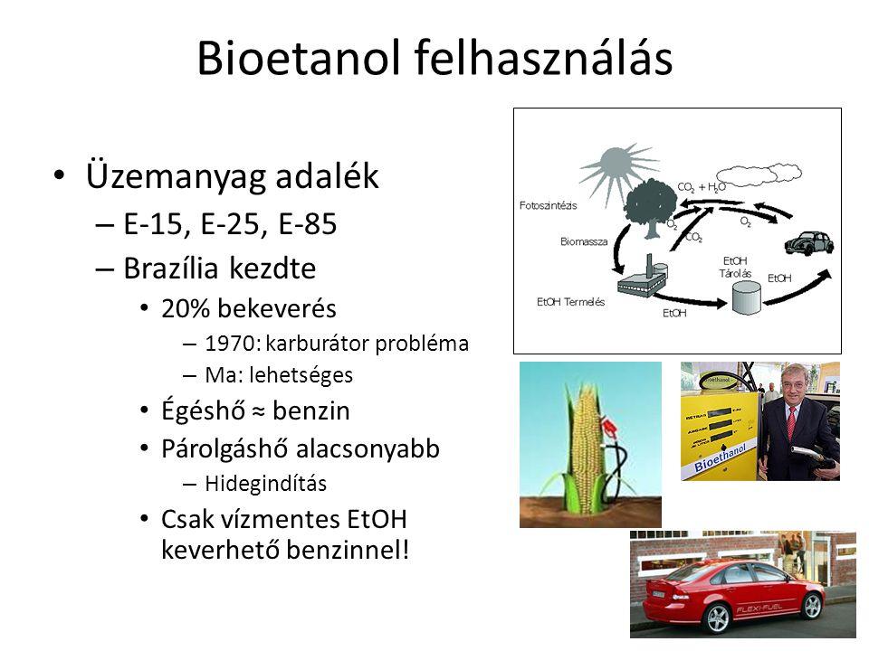 Bioetanol felhasználás Üzemanyag adalék – E-15, E-25, E-85 – Brazília kezdte 20% bekeverés – 1970: karburátor probléma – Ma: lehetséges Égéshő ≈ benzi