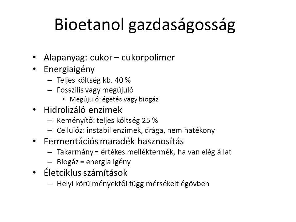 Bioetanol gazdaságosság Alapanyag: cukor – cukorpolimer Energiaigény – Teljes költség kb. 40 % – Fosszilis vagy megújuló Megújuló: égetés vagy biogáz