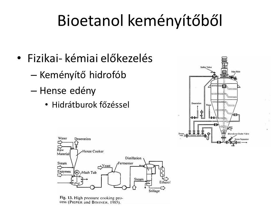 Bioetanol keményítőből Fizikai- kémiai előkezelés – Keményítő hidrofób – Hense edény Hidrátburok főzéssel