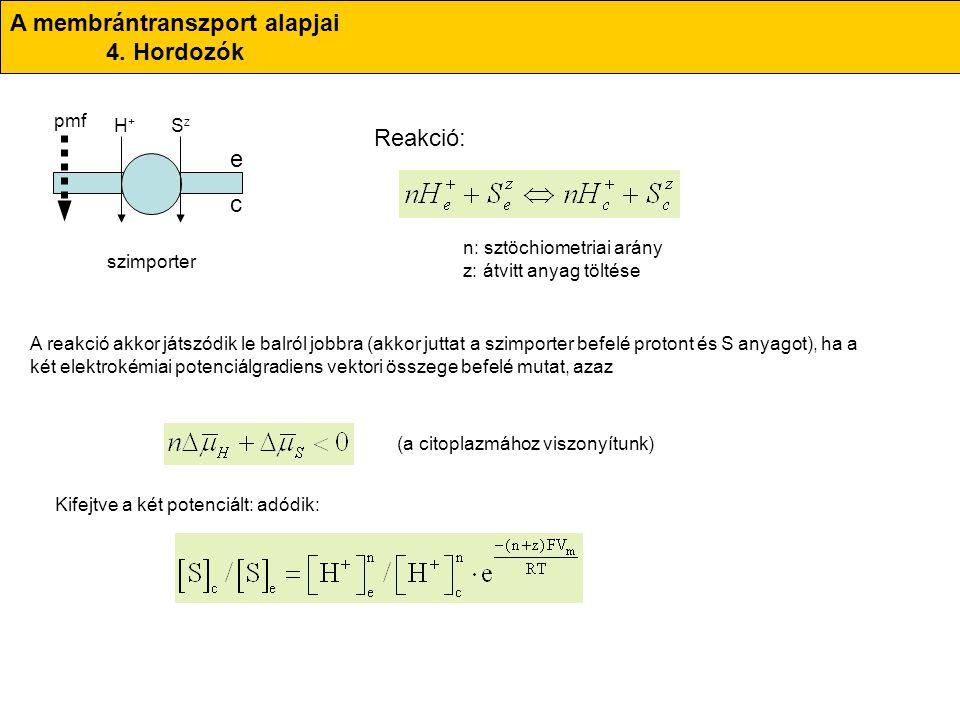 A membrántranszport alapjai 4. Hordozók H+H+ pmf szimporter SzSz e c n: sztöchiometriai arány z: átvitt anyag töltése Reakció: A reakció akkor játszód