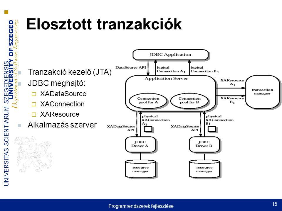 UNIVERSITY OF SZEGED D epartment of Software Engineering UNIVERSITAS SCIENTIARUM SZEGEDIENSIS 15 Elosztott tranzakciók Tranzakció kezelő (JTA) JDBC meghajtó:  XADataSource  XAConnection  XAResource Alkalmazás szerver Programrendszerek fejlesztése
