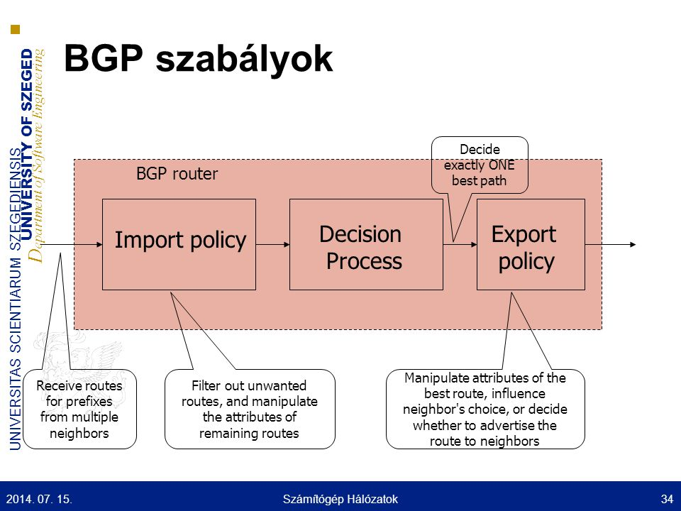 UNIVERSITY OF SZEGED D epartment of Software Engineering UNIVERSITAS SCIENTIARUM SZEGEDIENSIS BGP szabályok Import policy Decision Process Export policy Receive routes for prefixes from multiple neighbors Filter out unwanted routes, and manipulate the attributes of remaining routes Manipulate attributes of the best route, influence neighbor s choice, or decide whether to advertise the route to neighbors Decide exactly ONE best path BGP router 2014.