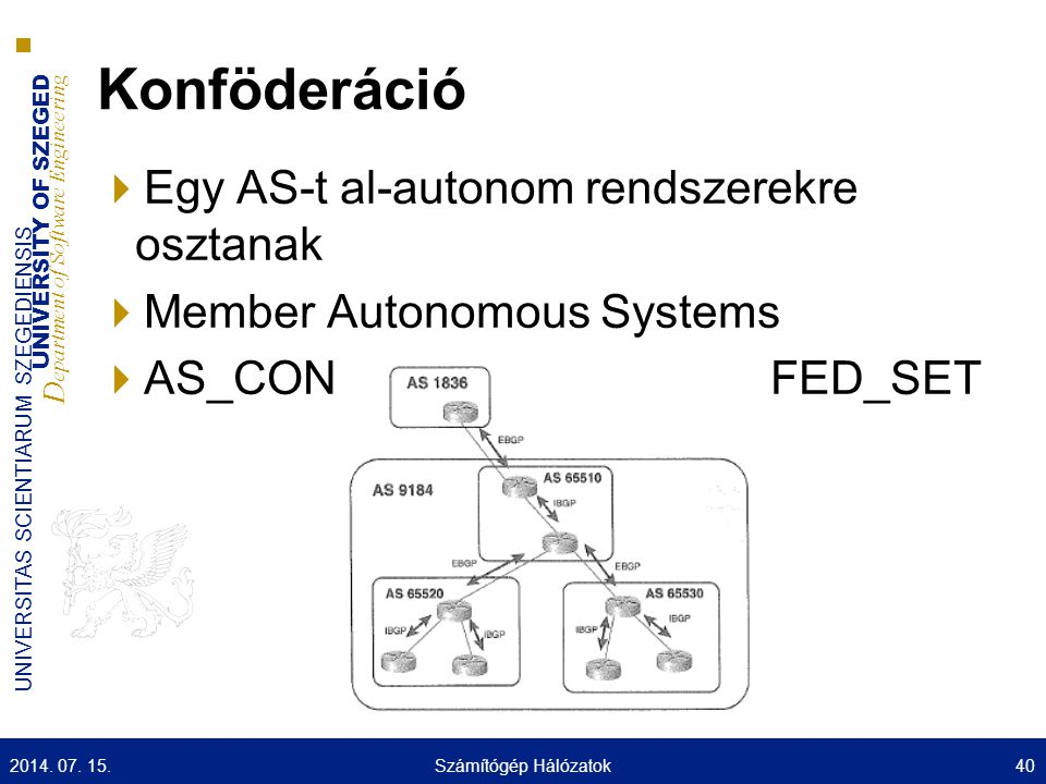 UNIVERSITY OF SZEGED D epartment of Software Engineering UNIVERSITAS SCIENTIARUM SZEGEDIENSIS Konföderáció  Egy AS-t al-autonom rendszerekre osztanak  Member Autonomous Systems  AS_CONFED_SEQ, AS_CONFED_SET 2014.