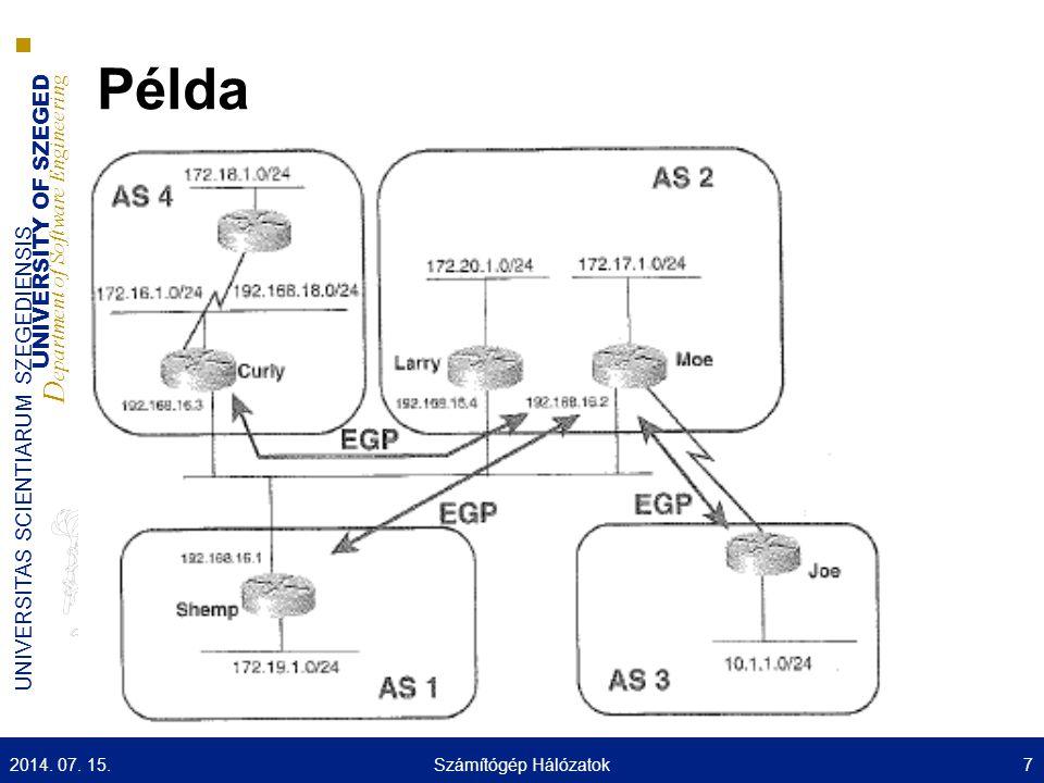 UNIVERSITY OF SZEGED D epartment of Software Engineering UNIVERSITAS SCIENTIARUM SZEGEDIENSIS Problémák az EGP-vel  Nem forgalomirányító protokoll (nincs értelmes távolság)  Nem kezeli a hurkokat (már az NSFNet- nél is gondot okozott)  Lassú (órás nagyságrendű konvergencia)  Osztályfüggő  Megoldás EGP mint protokoll család név maradt és egy teljesen új protokollt fejlesztettek ki:  Border Gateway Protocol - BGP 2014.