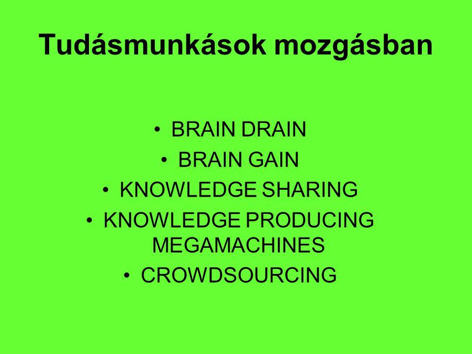 Tudásmunkások mozgásban BRAIN DRAIN BRAIN GAIN KNOWLEDGE SHARING KNOWLEDGE PRODUCING MEGAMACHINES CROWDSOURCING