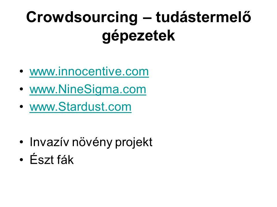 Crowdsourcing – tudástermelő gépezetek www.innocentive.com www.NineSigma.com www.Stardust.com Invazív növény projekt Észt fák
