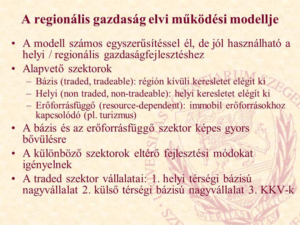 A regionális gazdaság elvi működési modellje A modell számos egyszerűsítéssel él, de jól használható a helyi / regionális gazdaságfejlesztéshez Alapve