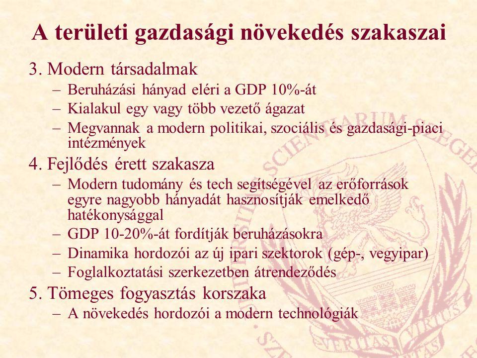 A területi gazdasági növekedés szakaszai 3. Modern társadalmak –Beruházási hányad eléri a GDP 10%-át –Kialakul egy vagy több vezető ágazat –Megvannak