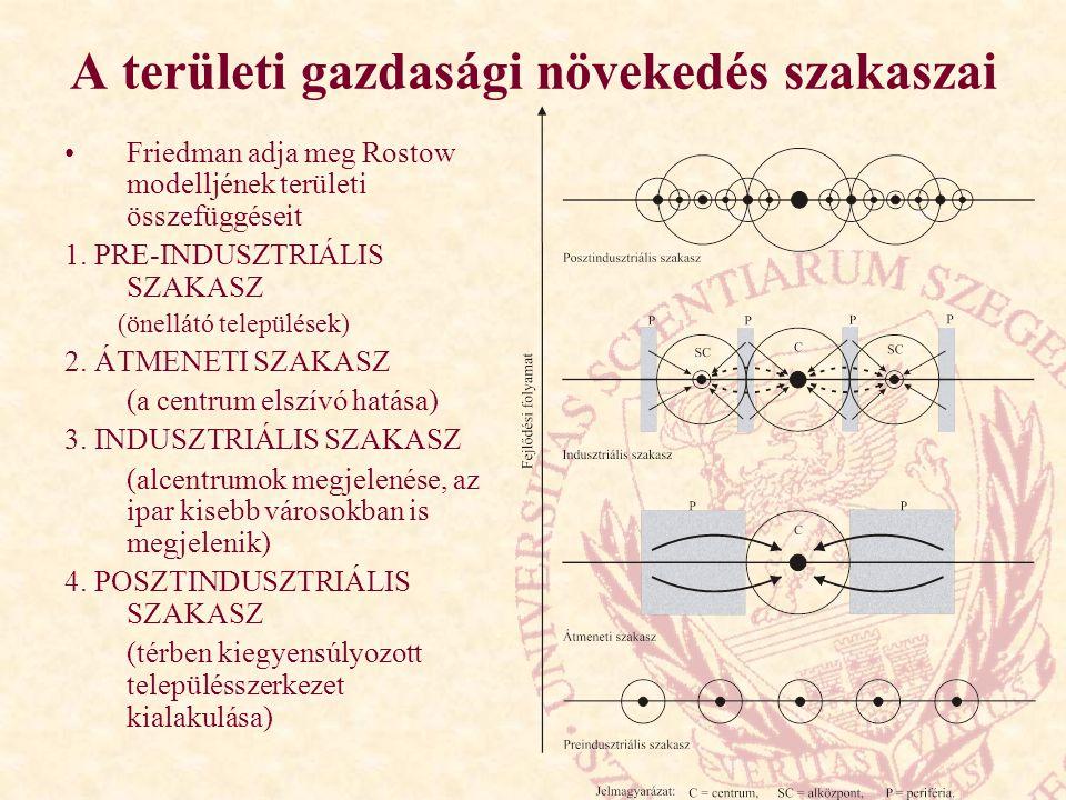 A területi gazdasági növekedés szakaszai Friedman adja meg Rostow modelljének területi összefüggéseit 1. PRE-INDUSZTRIÁLIS SZAKASZ (önellátó település