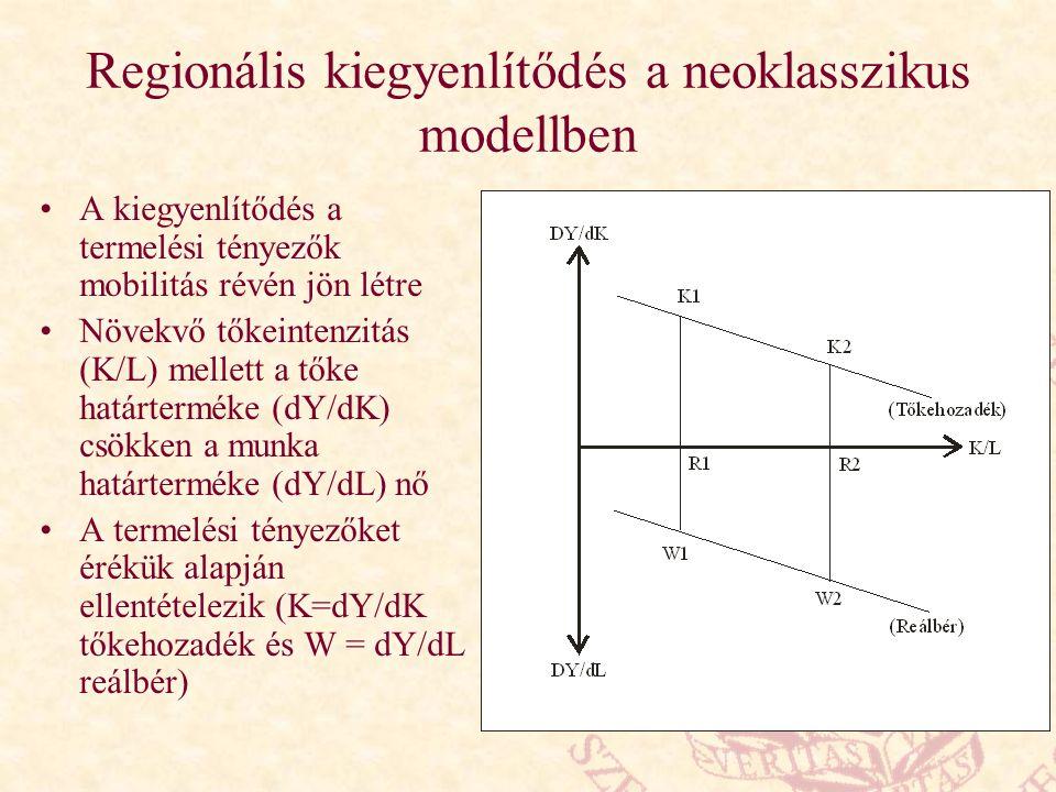 Regionális kiegyenlítődés a neoklasszikus modellben A kiegyenlítődés a termelési tényezők mobilitás révén jön létre Növekvő tőkeintenzitás (K/L) melle