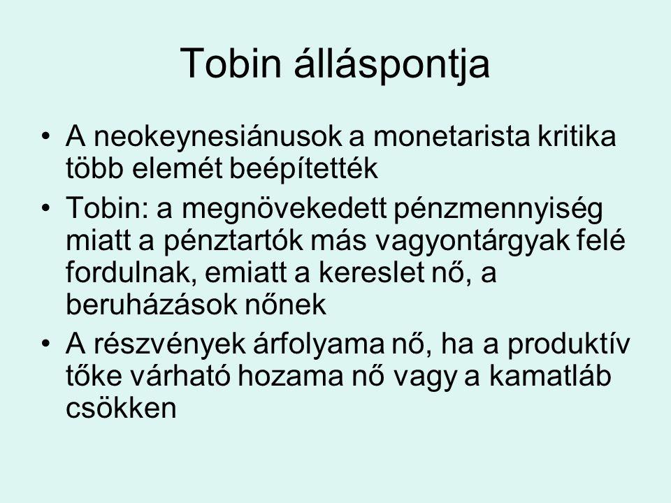 Tobin álláspontja A neokeynesiánusok a monetarista kritika több elemét beépítették Tobin: a megnövekedett pénzmennyiség miatt a pénztartók más vagyont