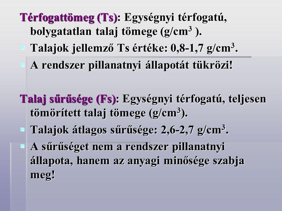 Térfogattömeg (Ts): Egységnyi térfogatú, bolygatatlan talaj tömege (g/cm 3 ).  Talajok jellemző Ts értéke: 0,8-1,7 g/cm 3.  A rendszer pillanatnyi á
