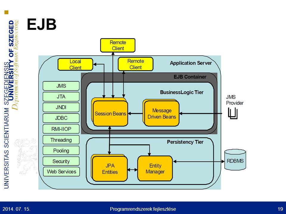 UNIVERSITY OF SZEGED D epartment of Software Engineering UNIVERSITAS SCIENTIARUM SZEGEDIENSIS EJB 2014. 07. 15.19Programrendszerek fejlesztése