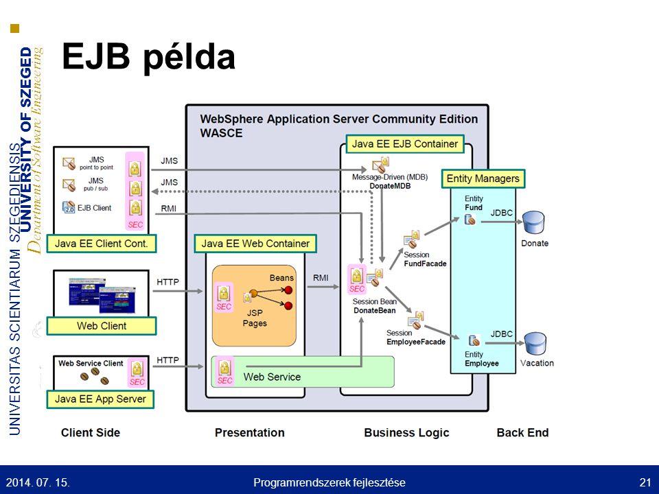 UNIVERSITY OF SZEGED D epartment of Software Engineering UNIVERSITAS SCIENTIARUM SZEGEDIENSIS EJB példa 2014. 07. 15.21Programrendszerek fejlesztése