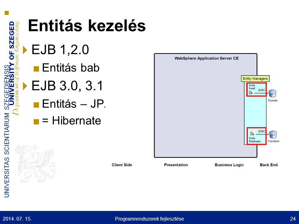 UNIVERSITY OF SZEGED D epartment of Software Engineering UNIVERSITAS SCIENTIARUM SZEGEDIENSIS Entitás kezelés  EJB 1,2.0 ■Entitás bab  EJB 3.0, 3.1