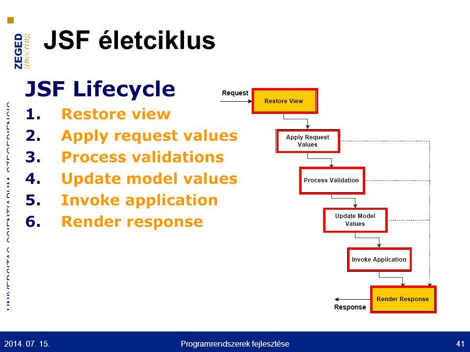 UNIVERSITY OF SZEGED D epartment of Software Engineering UNIVERSITAS SCIENTIARUM SZEGEDIENSIS JSF életciklus 2014. 07. 15.41Programrendszerek fejleszt