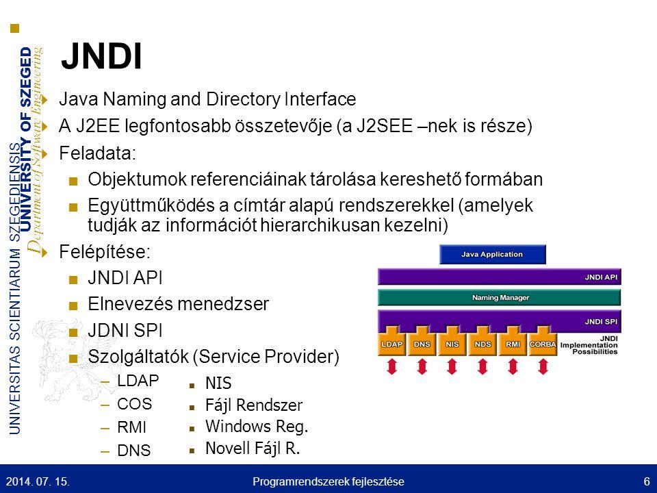 UNIVERSITY OF SZEGED D epartment of Software Engineering UNIVERSITAS SCIENTIARUM SZEGEDIENSIS Elnevezés, Címtár  Elnevezés (Naming): ■LDAP, DNS, COS, … ■Kötés – binding ■Referenciák, Címek ■Konteksztus (Context) (név-objektum kötés halmaz) ■Névterek, Elnevezési rendszerek – konteksztusok halmaza  Címtár (directory): ■Az objektumok rendelkeznek tulajdonságokkal is ■Tulajdonság azonosító ■Címtár szolgáltatás ■Directory Schema ■Keresések, … 2014.