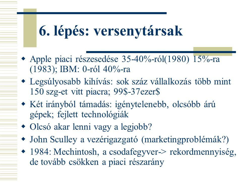 6. lépés: versenytársak  Apple piaci részesedése 35-40%-ról(1980) 15%-ra (1983); IBM: 0-ról 40%-ra  Legsúlyosabb kihívás: sok száz vállalkozás több
