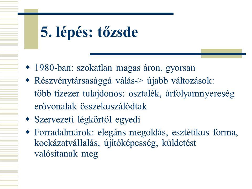 5. lépés: tőzsde  1980-ban: szokatlan magas áron, gyorsan  Részvénytársasággá válás-> újabb változások: több tízezer tulajdonos: osztalék, árfolyamn