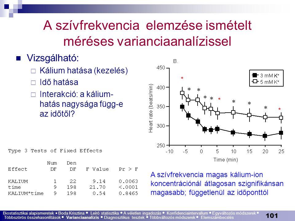 101 A szívfrekvencia elemzése ismételt méréses varianciaanalízissel Vizsgálható:  Kálium hatása (kezelés)  Idő hatása  Interakció: a kálium- hatás