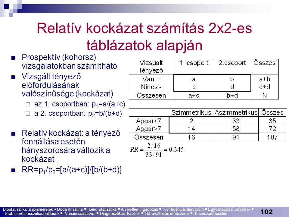 102 Relatív kockázat számítás 2x2-es táblázatok alapján Prospektív (kohorsz) vizsgálatokban számítható Vizsgált tényező előfordulásának valószínűsége