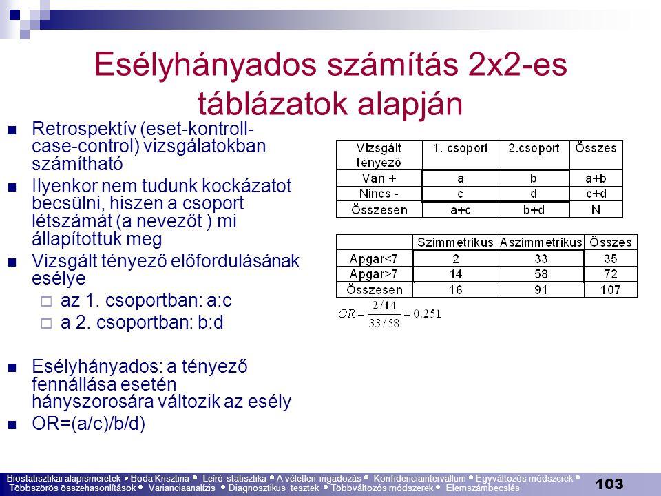 103 Esélyhányados számítás 2x2-es táblázatok alapján Retrospektív (eset-kontroll- case-control) vizsgálatokban számítható Ilyenkor nem tudunk kockázat