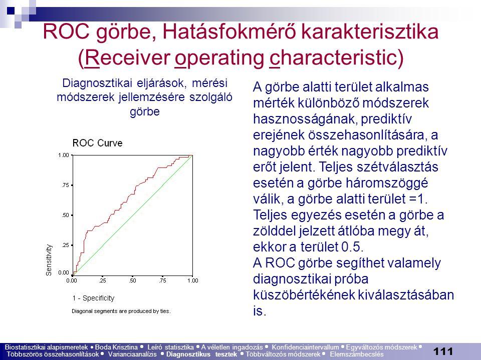 111 ROC görbe, Hatásfokmérő karakterisztika (Receiver operating characteristic) A görbe alatti terület alkalmas mérték különböző módszerek hasznosságá