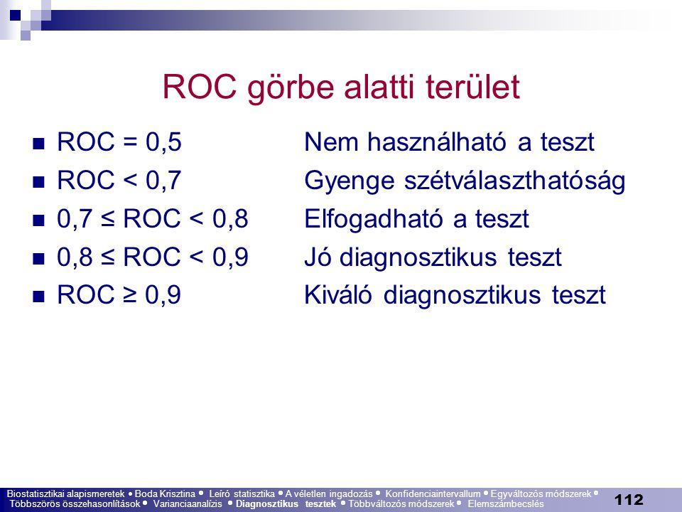 112 ROC görbe alatti terület ROC = 0,5 Nem használható a teszt ROC < 0,7 Gyenge szétválaszthatóság 0,7 ≤ ROC < 0,8 Elfogadható a teszt 0,8 ≤ ROC < 0,9