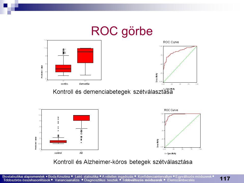 117 ROC görbe Kontroll és demenciabetegek szétválasztása Kontroll és Alzheimer-kóros betegek szétválasztása Biostatisztikai alapismeretek  Boda Krisz