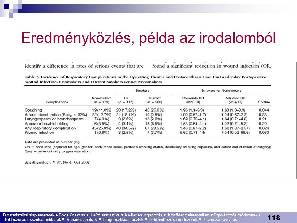 118 Eredményközlés, példa az irodalomból Biostatisztikai alapismeretek  Boda Krisztina  Leíró statisztika  A véletlen ingadozás  Konfidenciainterv