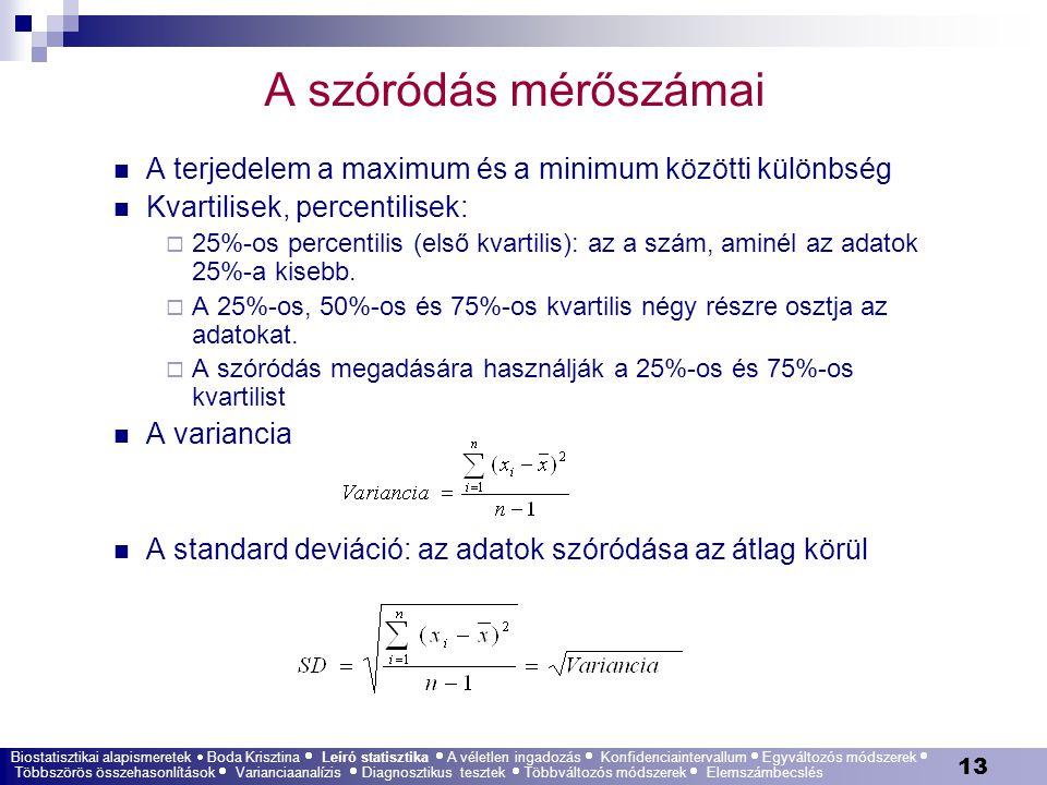 13 A szóródás mérőszámai A terjedelem a maximum és a minimum közötti különbség Kvartilisek, percentilisek:  25%-os percentilis (első kvartilis): az a