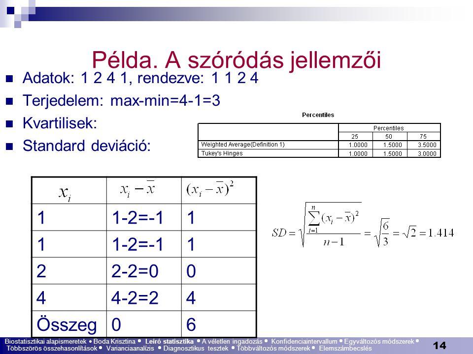 14 Példa. A szóródás jellemzői Adatok: 1 2 4 1, rendezve: 1 1 2 4 Terjedelem: max-min=4-1=3 Kvartilisek: Standard deviáció: 11-2=-11 1 1 22-2=00 44-2=