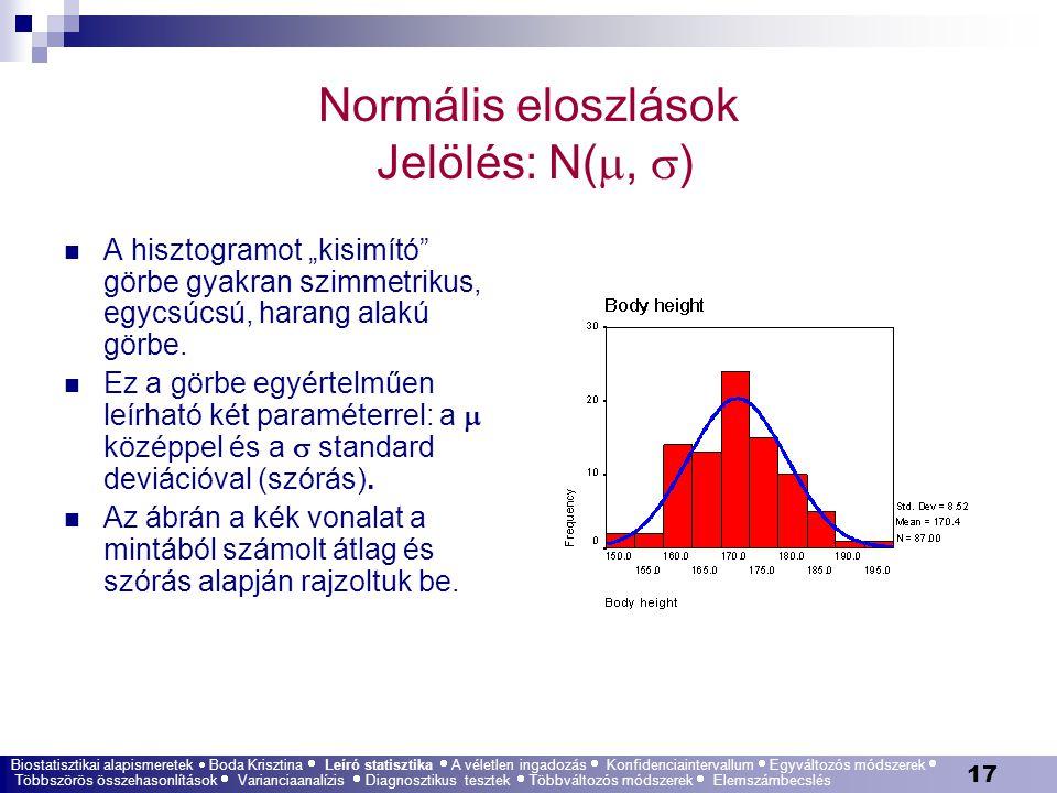 """17 Normális eloszlások Jelölés: N( ,  ) A hisztogramot """"kisimító"""" görbe gyakran szimmetrikus, egycsúcsú, harang alakú görbe. Ez a görbe egyértelműen"""