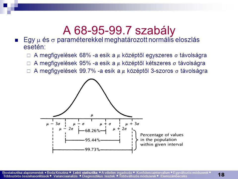 18 A 68-95-99.7 szabály Egy  és  paraméterekkel meghatározott normális eloszlás esetén:  A megfigyelések 68% -a esik a  középtől egyszeres  távol