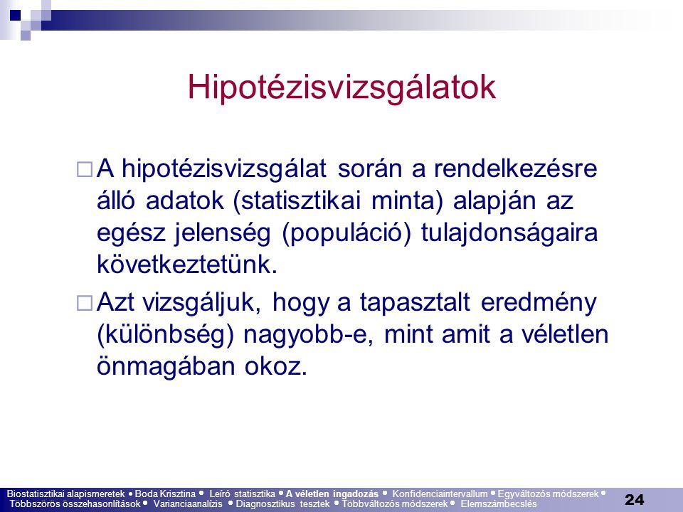 24 Hipotézisvizsgálatok  A hipotézisvizsgálat során a rendelkezésre álló adatok (statisztikai minta) alapján az egész jelenség (populáció) tulajdonsá