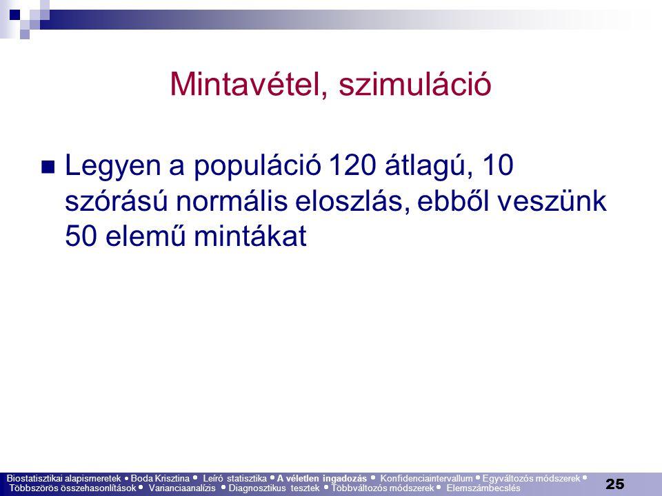 25 Mintavétel, szimuláció Legyen a populáció 120 átlagú, 10 szórású normális eloszlás, ebből veszünk 50 elemű mintákat Biostatisztikai alapismeretek 