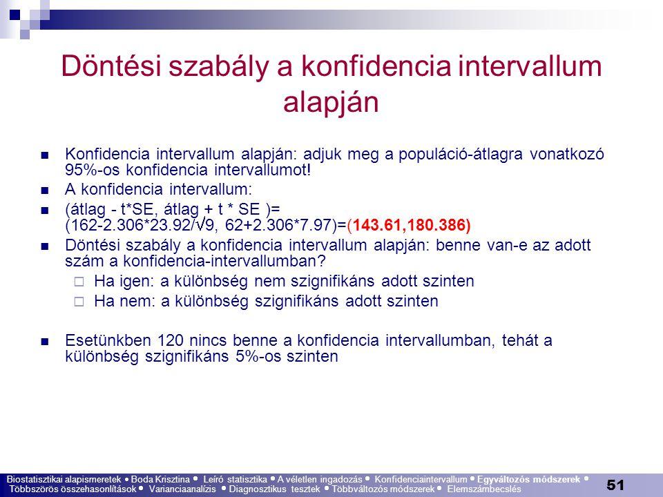 51 Döntési szabály a konfidencia intervallum alapján Konfidencia intervallum alapján: adjuk meg a populáció-átlagra vonatkozó 95%-os konfidencia inter