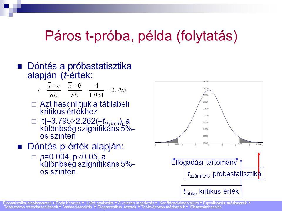 56 Páros t-próba, példa (folytatás) Döntés a próbastatisztika alapján (t-érték:  Azt hasonlítjuk a táblabeli kritikus értékhez.  |t|=3.795>2.262(=t