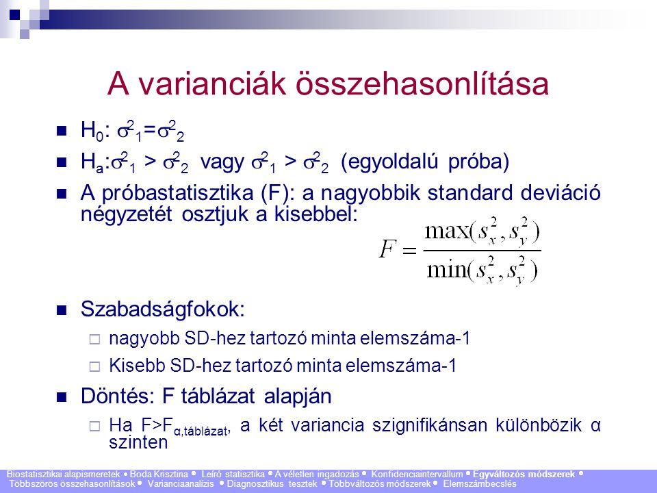 61 A varianciák összehasonlítása H 0 :  2 1 =  2 2 H a :  2 1 >  2 2 vagy  2 1 >  2 2 (egyoldalú próba) A próbastatisztika (F): a nagyobbik stan