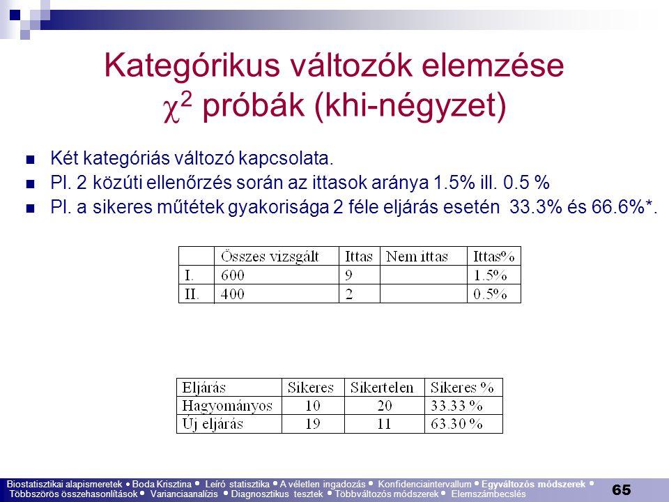 65 Kategórikus változók elemzése  2 próbák (khi-négyzet) Két kategóriás változó kapcsolata. Pl. 2 közúti ellenőrzés során az ittasok aránya 1.5% ill.