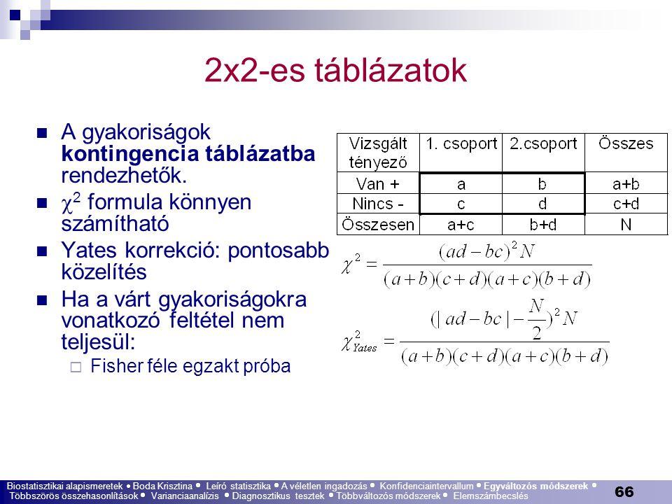 66 2x2-es táblázatok A gyakoriságok kontingencia táblázatba rendezhetők.  2 formula könnyen számítható Yates korrekció: pontosabb közelítés Ha a várt
