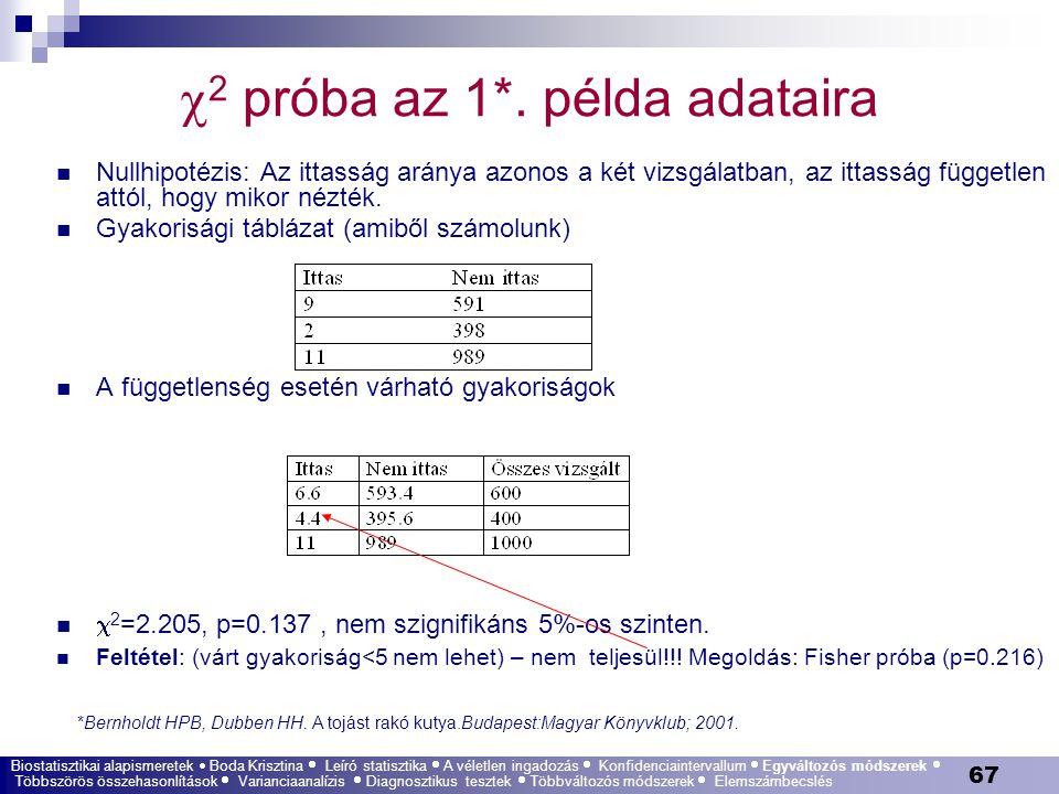 67  2 próba az 1*. példa adataira Nullhipotézis: Az ittasság aránya azonos a két vizsgálatban, az ittasság független attól, hogy mikor nézték. Gyakor