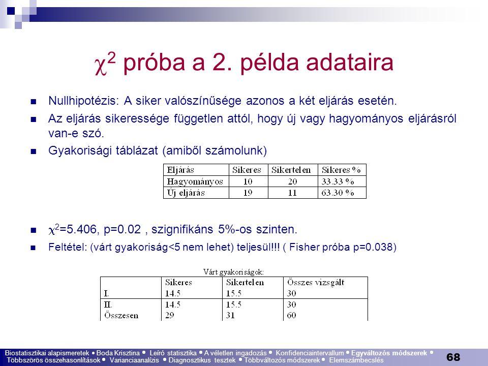 68  2 próba a 2. példa adataira Nullhipotézis: A siker valószínűsége azonos a két eljárás esetén. Az eljárás sikeressége független attól, hogy új vag