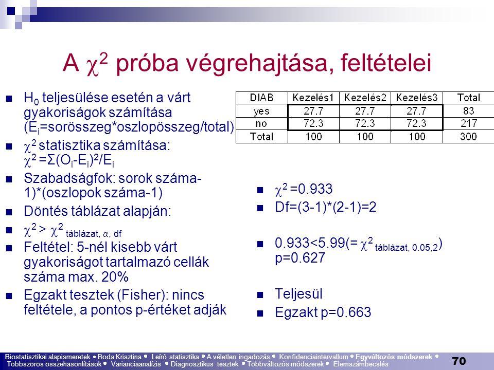 70 A  2 próba végrehajtása, feltételei H 0 teljesülése esetén a várt gyakoriságok számítása (E i =sorösszeg*oszlopösszeg/total)  2 statisztika számí