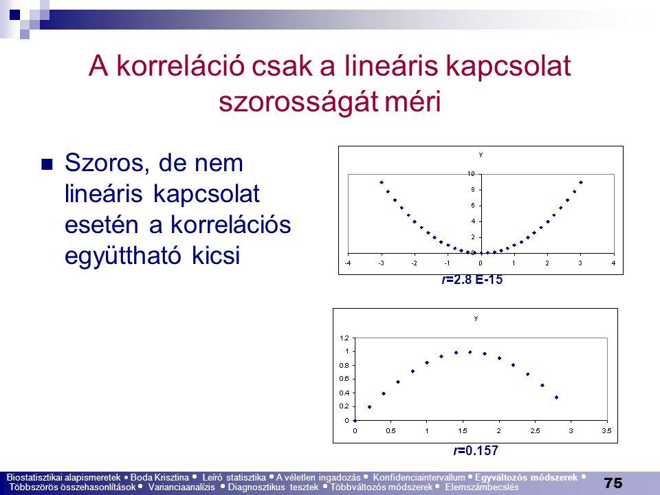 75 A korreláció csak a lineáris kapcsolat szorosságát méri Szoros, de nem lineáris kapcsolat esetén a korrelációs együttható kicsi r=2.8 E-15 r=0.157