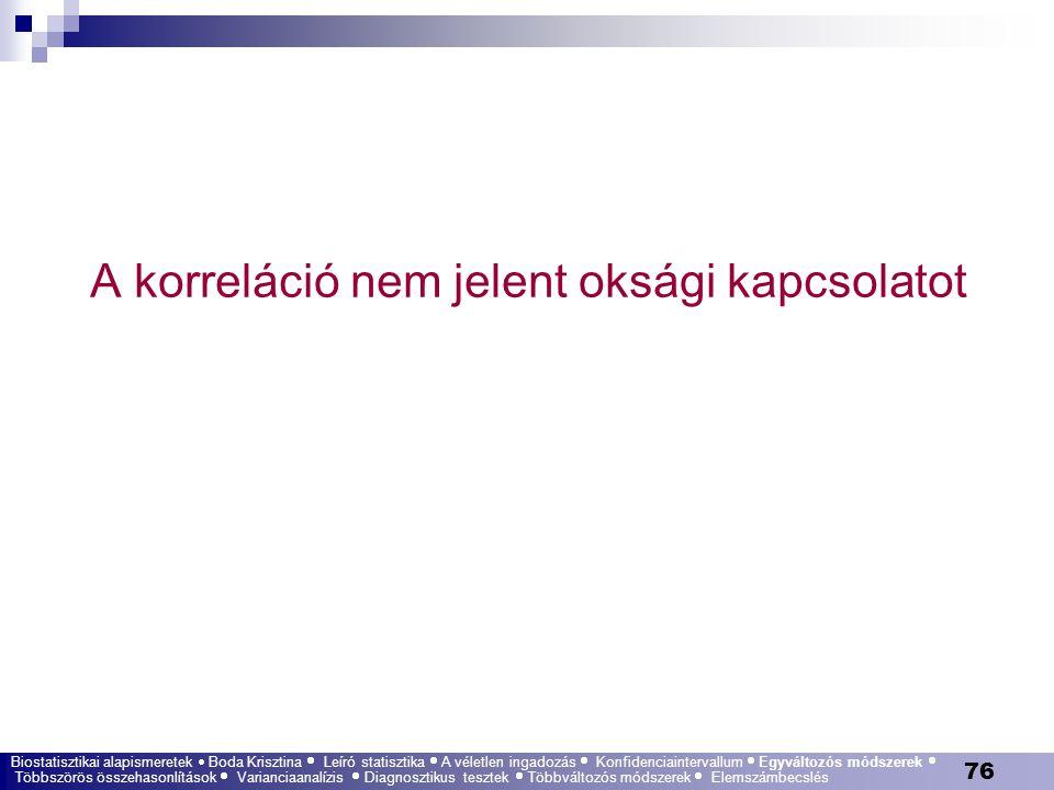 76 A korreláció nem jelent oksági kapcsolatot Biostatisztikai alapismeretek  Boda Krisztina  Leíró statisztika  A véletlen ingadozás  Konfidenciai