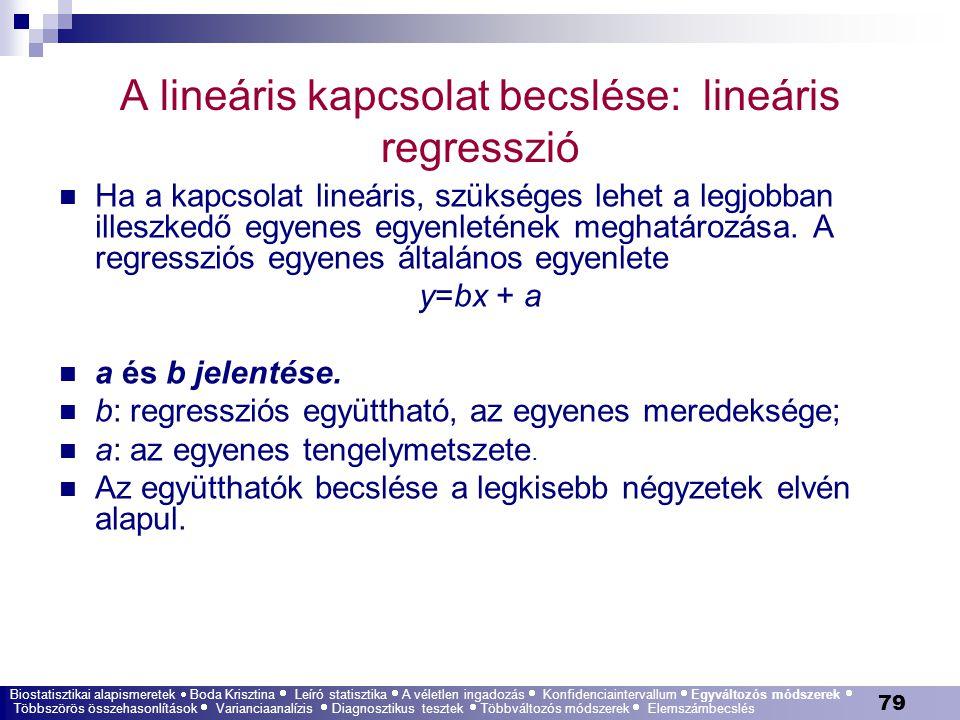 79 A lineáris kapcsolat becslése: lineáris regresszió Ha a kapcsolat lineáris, szükséges lehet a legjobban illeszkedő egyenes egyenletének meghatározá
