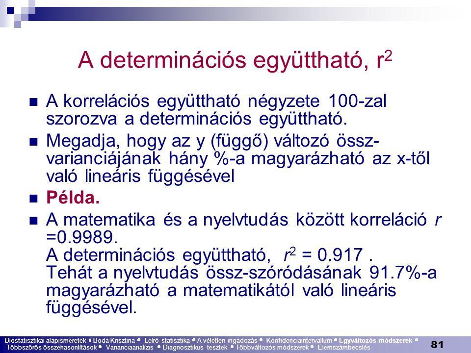 81 A determinációs együttható, r 2 A korrelációs együttható négyzete 100-zal szorozva a determinációs együttható. Megadja, hogy az y (függő) változó ö
